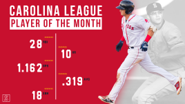 Carolina League Player of the Month