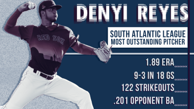 Denyi Reyes SAL Outstanding Pitcher